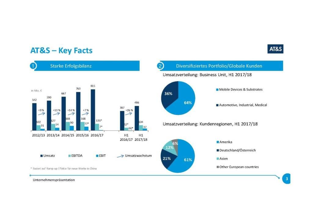 Präsentation AT&S - Key Facts (07.11.2017)