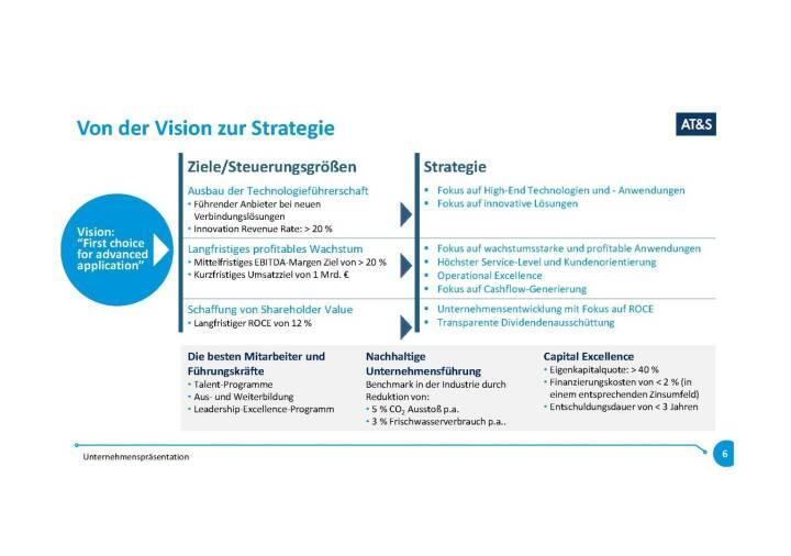 Präsentation AT&S - Vision