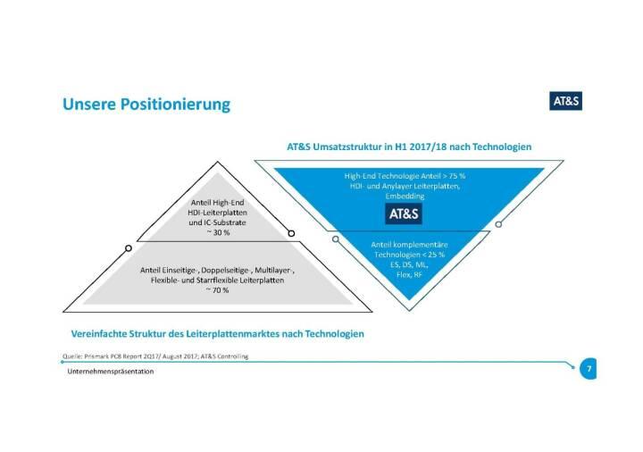 Präsentation AT&S - Positionierung