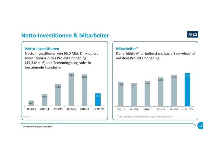 Präsentation AT&S - Netto-Investitionen