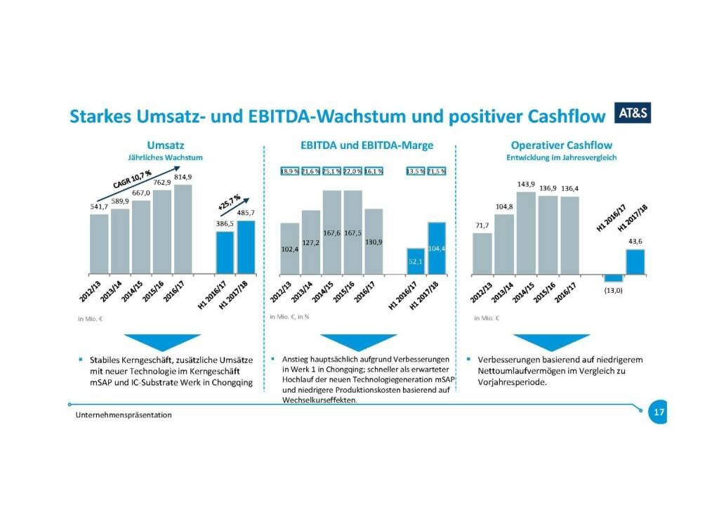 Präsentation AT&S - Umsatz- und EBITDA-Wachstum (07.11.2017)