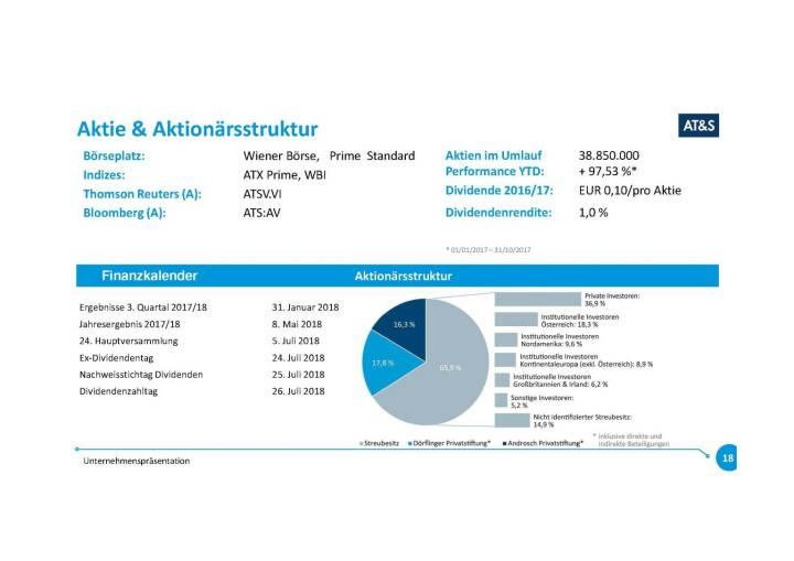 Präsentation AT&S - Aktie & Aktionärsstruktur