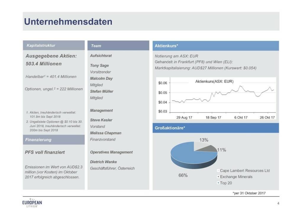 Präsentation European Lithium - Unternehmensdaten (07.11.2017)