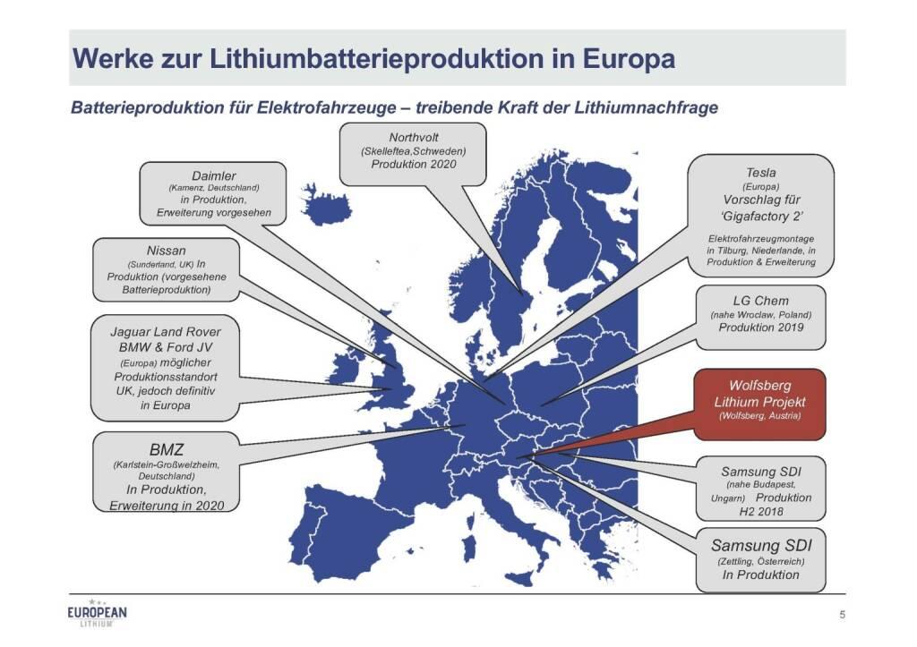 Präsentation European Lithium - Werke (07.11.2017)