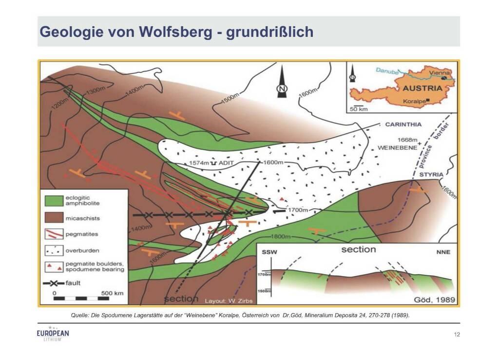Präsentation European Lithium - Geologie Wolfsberg (07.11.2017)