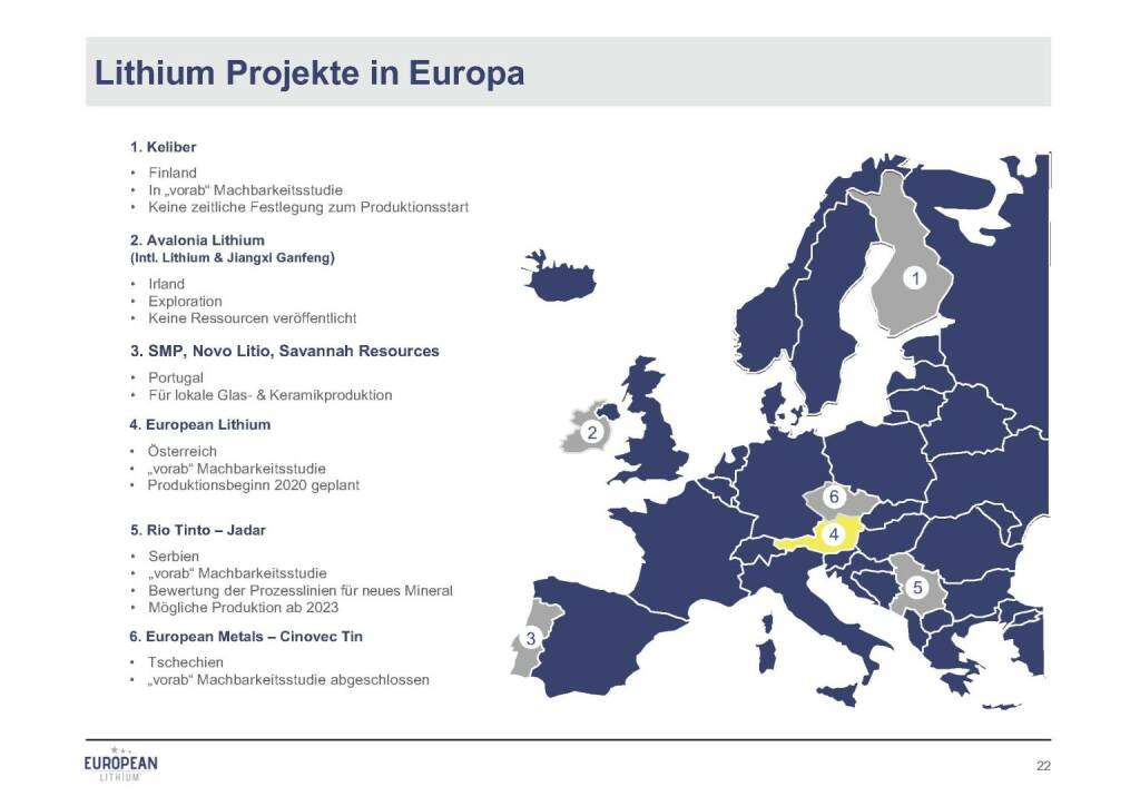 Präsentation European Lithium - Projekte in Europa (07.11.2017)