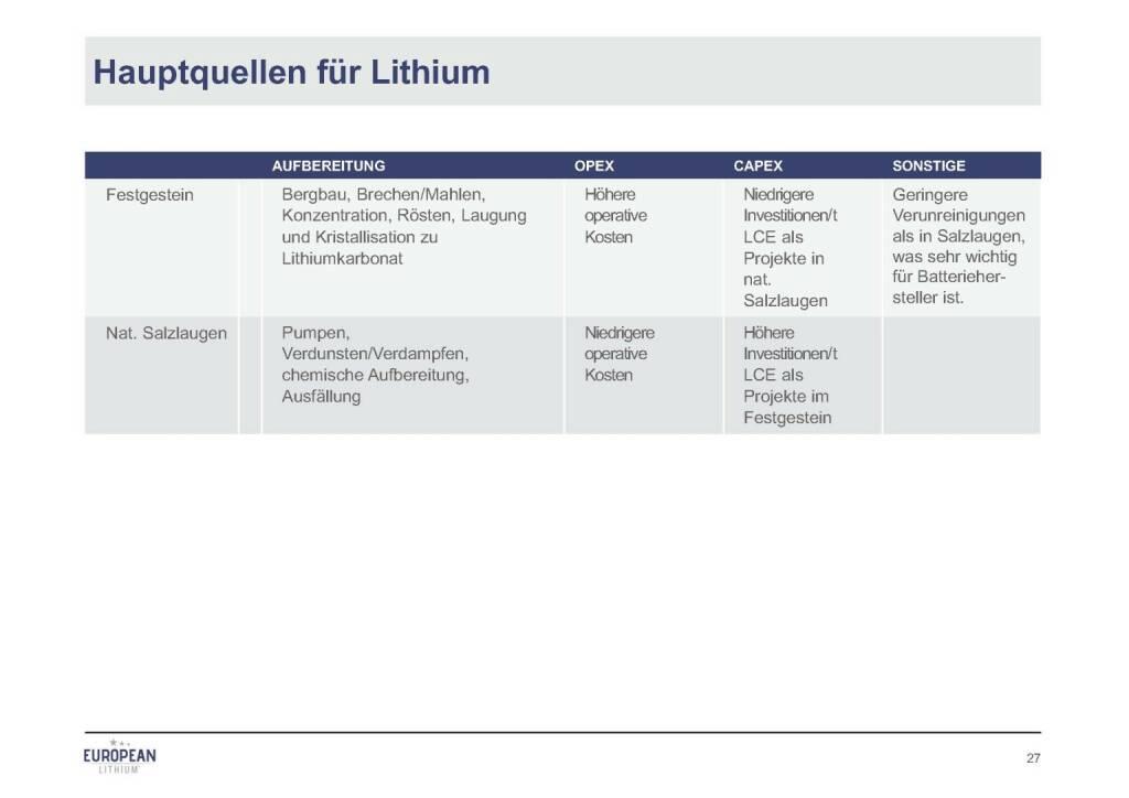 Präsentation European Lithium - Hauptquellen (07.11.2017)