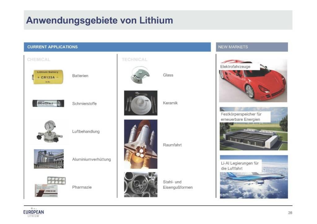 Präsentation European Lithium - Anwendungsgebiete (07.11.2017)