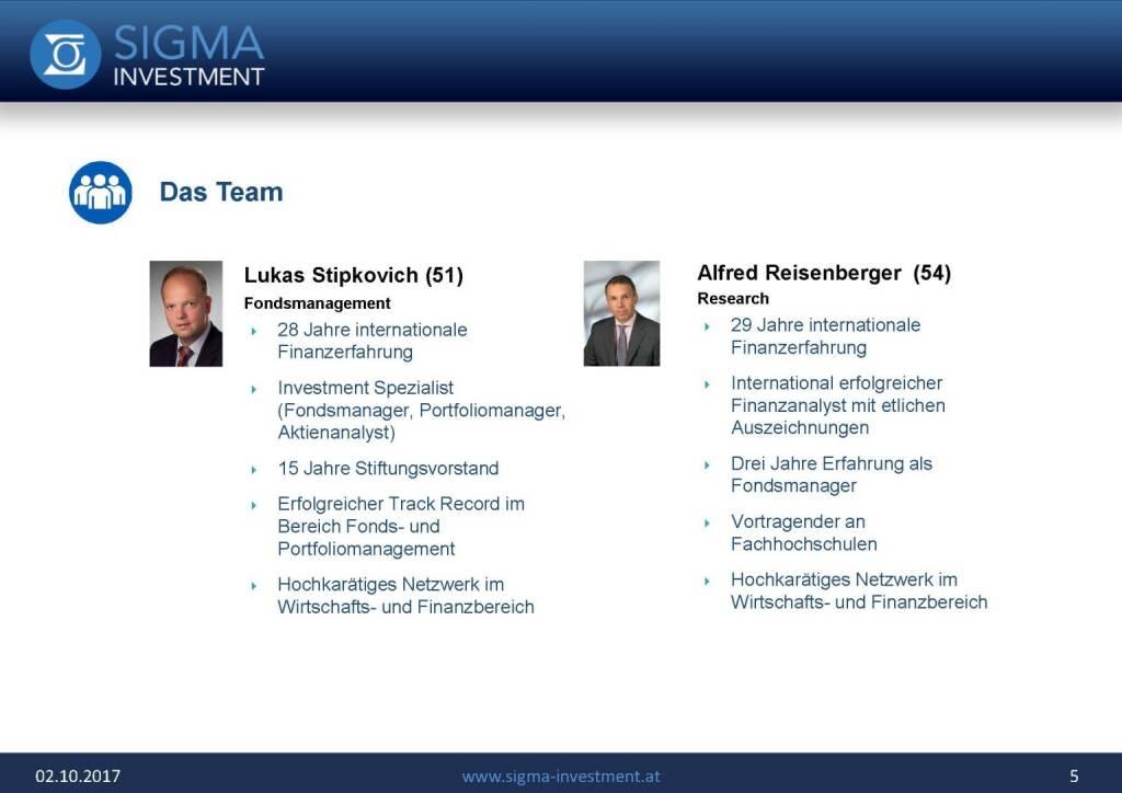 Präsentation Sigma Alfa European Opportunities Fonds - Team (07.11.2017)