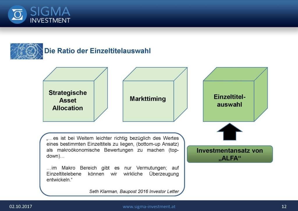 Präsentation Sigma Alfa European Opportunities Fonds - Auswahl (07.11.2017)