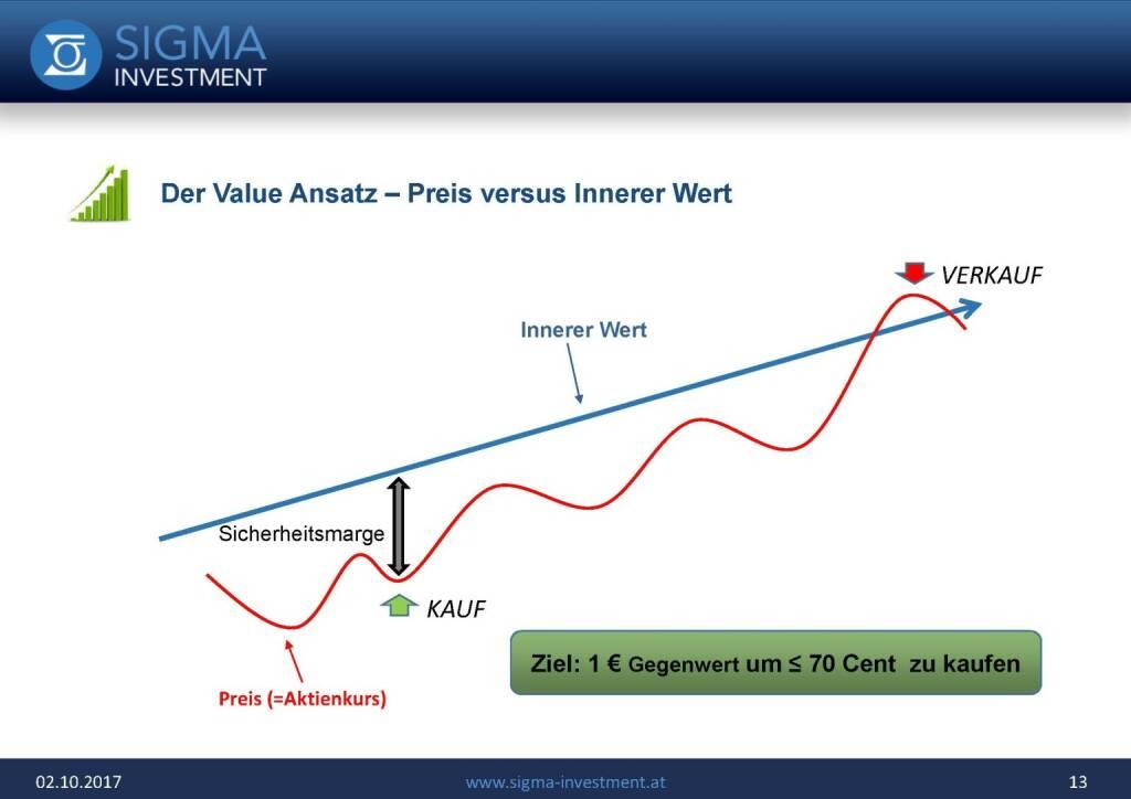 Präsentation Sigma Alfa European Opportunities Fonds - Value Ansatz (07.11.2017)