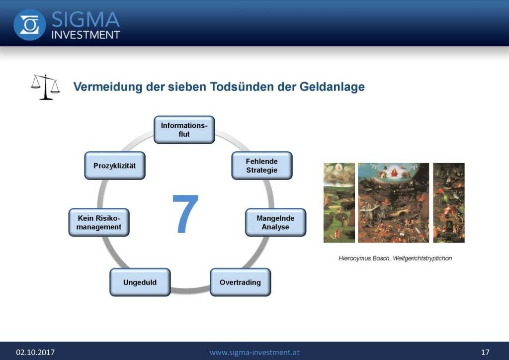 Präsentation Sigma Alfa European Opportunities Fonds - Todsünden (07.11.2017)