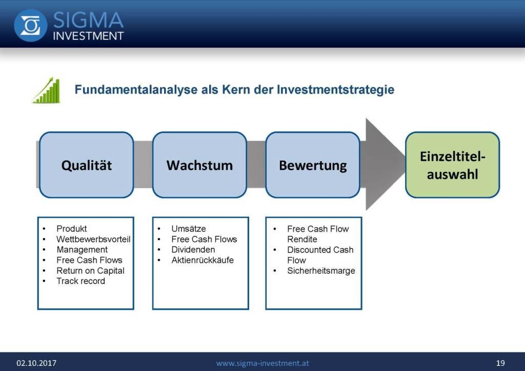 Präsentation Sigma Alfa European Opportunities Fonds - Fundamentalanalyse (07.11.2017)