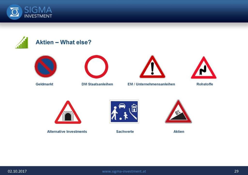 Präsentation Sigma Alfa European Opportunities Fonds - Aktien (07.11.2017)