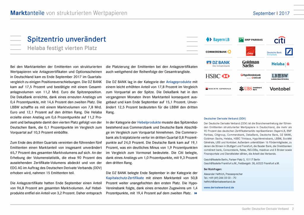 Zertifikatemarkt Deutschland: DZ Bank vor DekaBank und LBBW, Seite 2/8, komplettes Dokument unter http://boerse-social.com/static/uploads/file_2389_zertifikatemarkt_deutschland_dz_bank_vor_dekabank_und_lbbw.pdf (10.11.2017)