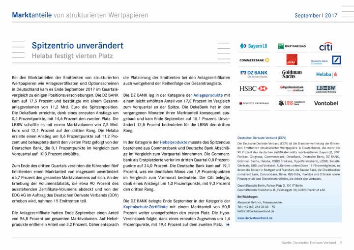 Zertifikatemarkt Deutschland: DZ Bank vor DekaBank und LBBW, Seite 2/8, komplettes Dokument unter http://boerse-social.com/static/uploads/file_2389_zertifikatemarkt_deutschland_dz_bank_vor_dekabank_und_lbbw.pdf