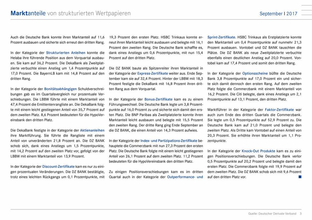 Zertifikatemarkt Deutschland: DZ Bank vor DekaBank und LBBW, Seite 3/8, komplettes Dokument unter http://boerse-social.com/static/uploads/file_2389_zertifikatemarkt_deutschland_dz_bank_vor_dekabank_und_lbbw.pdf (10.11.2017)