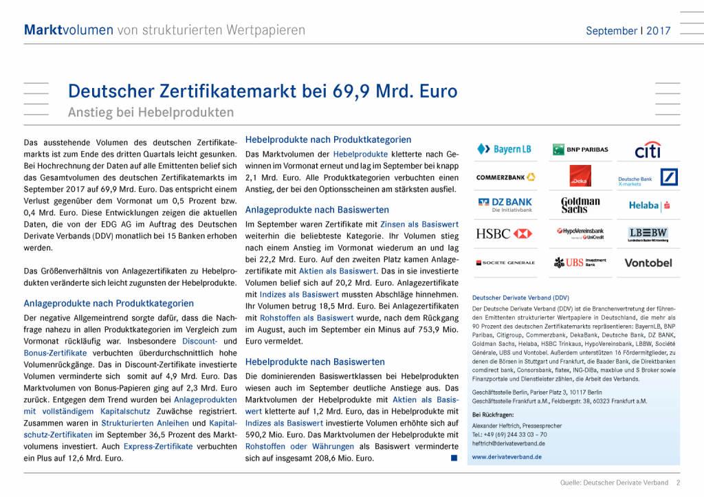 Deutscher Zertifikatemarkt fällt wieder unter die 70-Milliarden-Euro-Marke, Seite 2/6, komplettes Dokument unter http://boerse-social.com/static/uploads/file_2388_deutscher_zertifikatemarkt_fallt_wieder_unter_die_70-milliarden-euro-marke.pdf (10.11.2017)