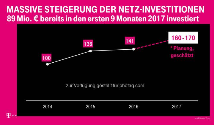 """T-Mobile: Connect: """"Sehr gut"""" für das T-Mobile-Netz (Fotocredit: T-Mobile)"""