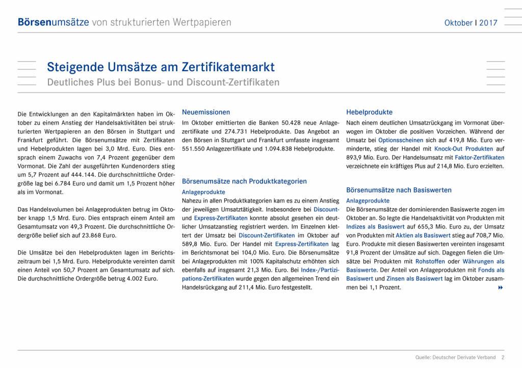 Deutschland: Steigende Umsätze am Zertifikatemarkt, Seite 2/9, komplettes Dokument unter http://boerse-social.com/static/uploads/file_2401_deutschland_steigende_umsatze_am_zertifikatemarkt.pdf (28.11.2017)