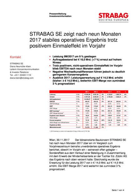 Strabag: Q3 2017, Seite 1/4, komplettes Dokument unter http://boerse-social.com/static/uploads/file_2407_strabag_q3_2017.pdf (30.11.2017)