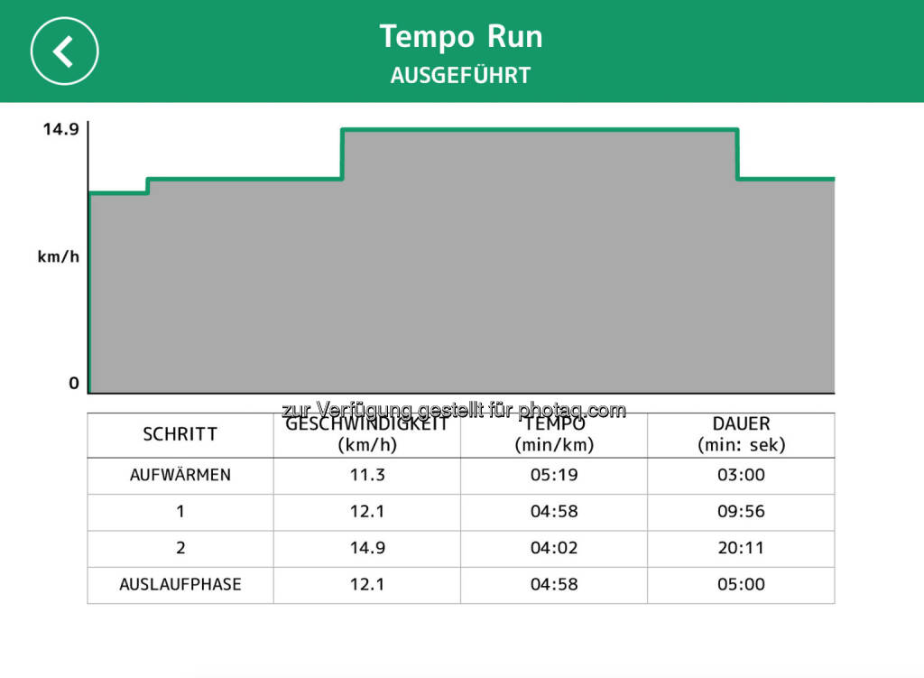 Technogym Tempo Run: Viel schwerer als Easy Run? (01.12.2017)