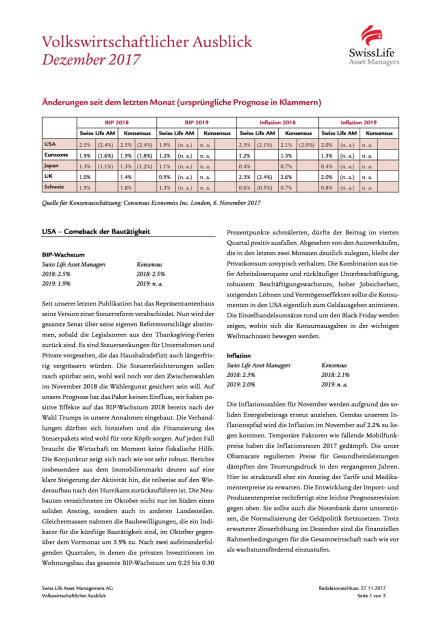 Swiss Life Finanzmarkt- und Volkswirtschaftsausblick 12/2017, Seite 1/6, komplettes Dokument unter http://boerse-social.com/static/uploads/file_2409_swiss_life_finanzmarkt-_und_volkswirtschaftsausblick_122017.pdf (05.12.2017)