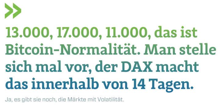 13.000, 17.000, 11.000, das ist Bitcoin-Normalität. Man stelle sich mal vor, der DAX macht das innerhalb von 14 Tagen. Ja, es gibt sie noch, die Märkte mit Volatilität. Christian Drastil Herausgeber Börse Social Magazine