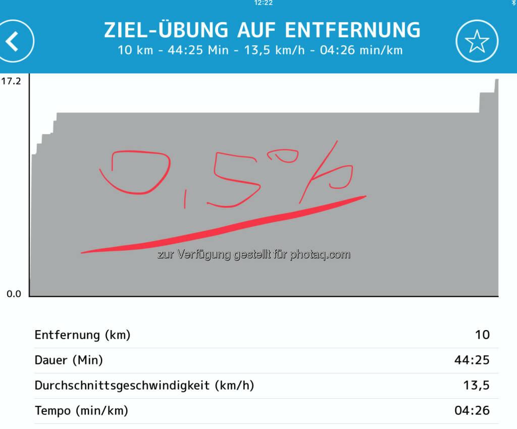 Technogym mit 0,5 (08.02.2018)