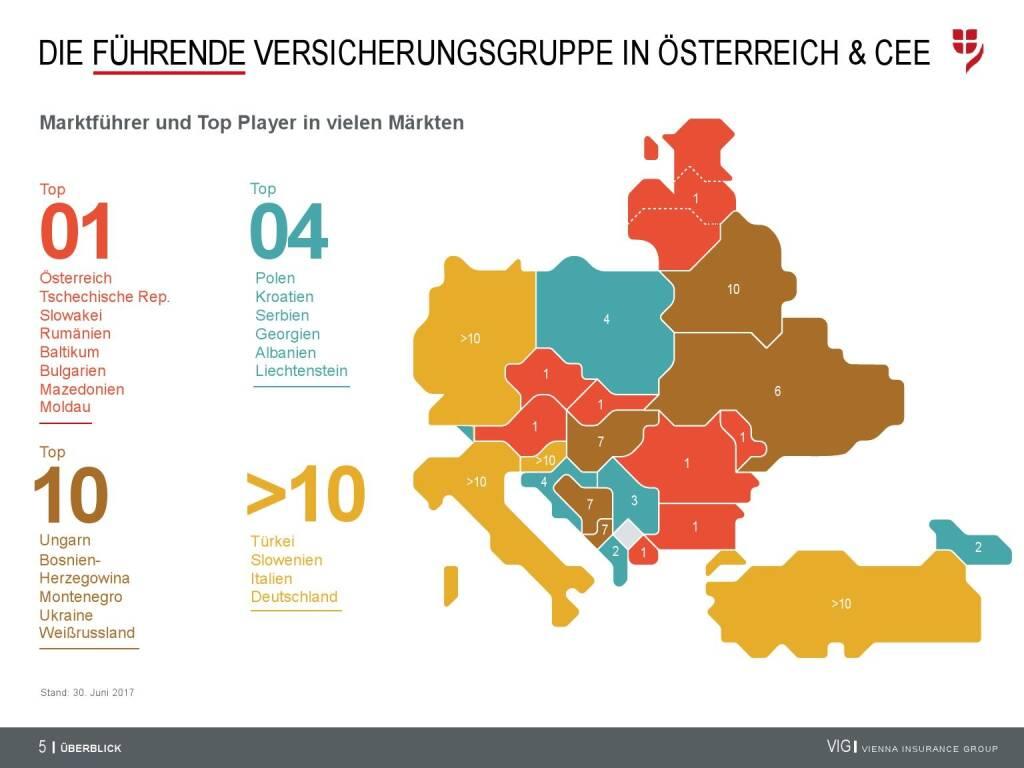 VIG Unternehmenspräsentation - Die führende Versicherungsgruppe in Österreich (20.02.2018)