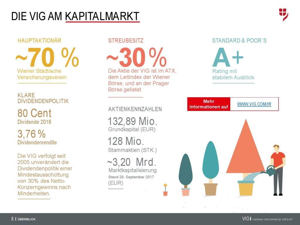 VIG Unternehmenspräsentation - Am Kapitalmarkt (20.02.2018)