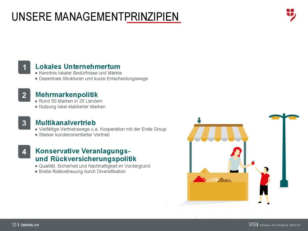 VIG Unternehmenspräsentation - Managementprinzipien (20.02.2018)