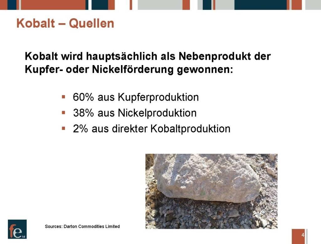 Präsentation FE Limited - Kobalt - Quellen (27.02.2018)