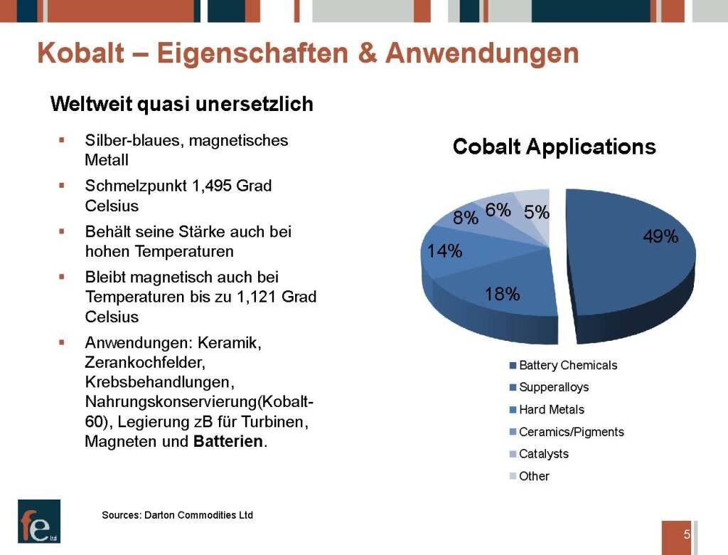 Präsentation FE Limited - Kobalt - Eigenschaften und Anwendungen (27.02.2018)