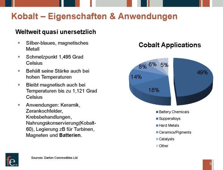 Präsentation FE Limited - Kobalt - Eigenschaften und Anwendungen