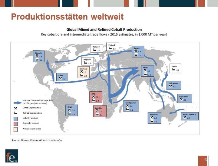 Präsentation FE Limited - Produktionsstätten