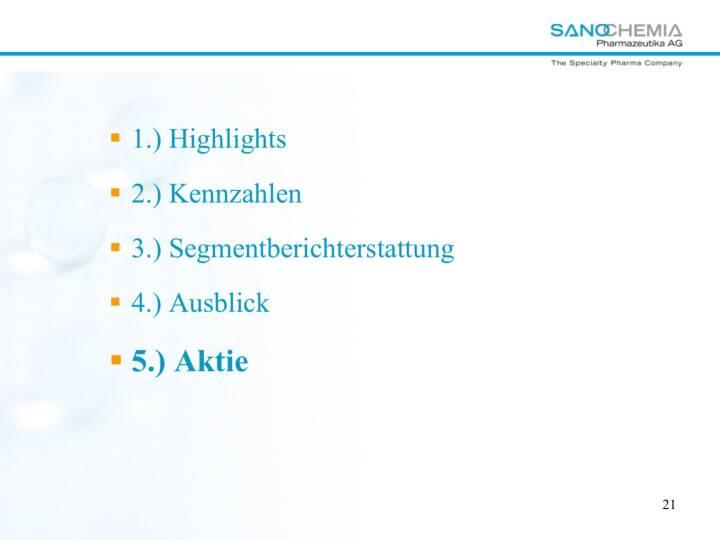Sanochemia Aktie