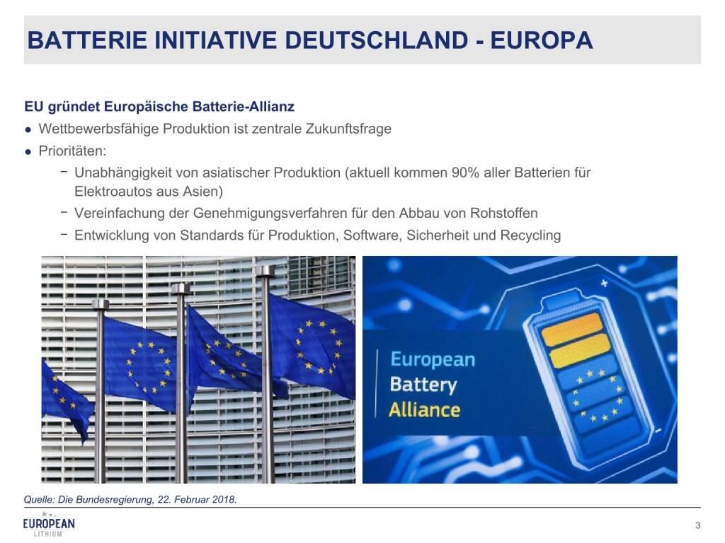 Präsentation European Lithium - Batterie Initiative Deutschland - Europa (27.02.2018)