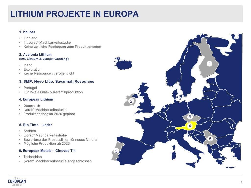 Präsentation European Lithium - Projekt in Europa (27.02.2018)