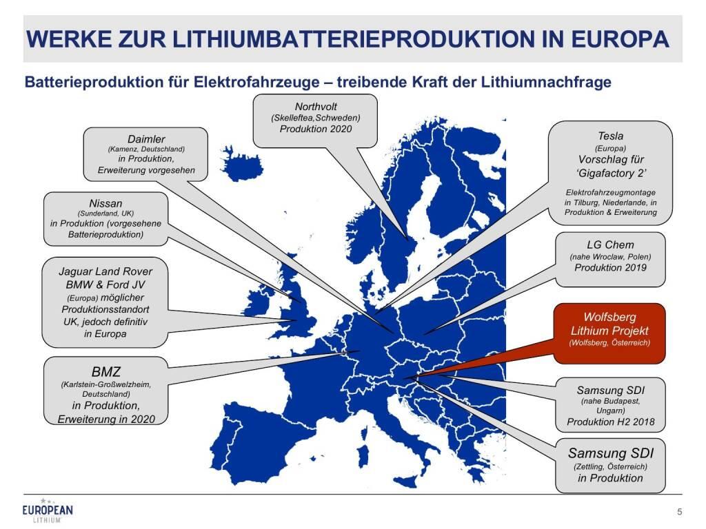 Präsentation European Lithium - Werke zur Lithiumbatterieproduktion (27.02.2018)