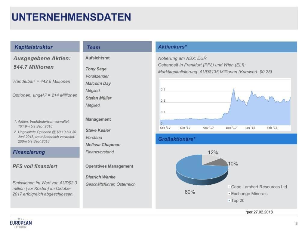 Präsentation European Lithium - Unternehmensdaten (27.02.2018)