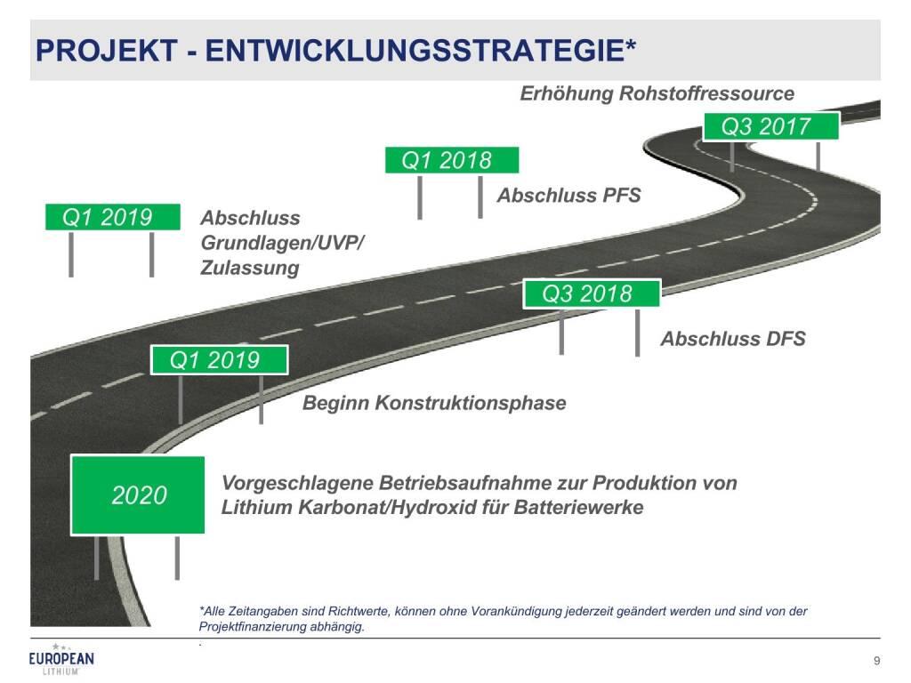 Präsentation European Lithium - Entwicklungsstrategie (27.02.2018)