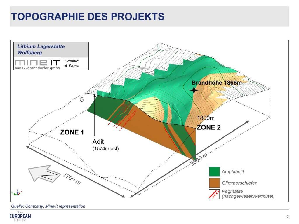 Präsentation European Lithium - Topographie des Projekts (27.02.2018)