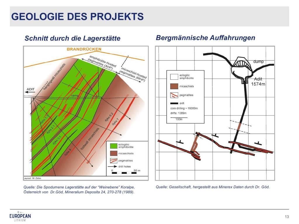 Präsentation European Lithium - Geologie des Projekts (27.02.2018)