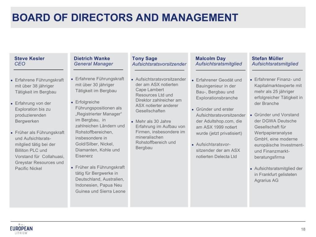 Präsentation European Lithium - Board of dircetors and management (27.02.2018)