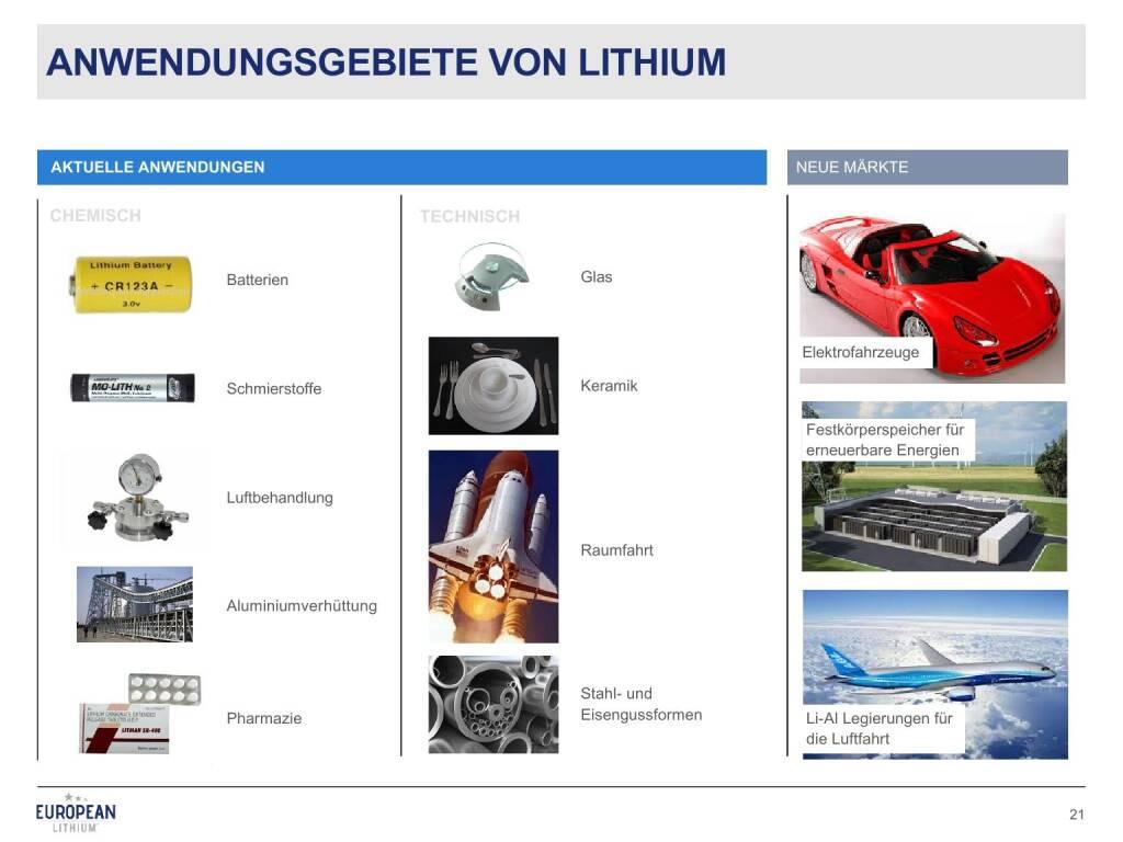 Präsentation European Lithium - Anwendungsgebiete (27.02.2018)