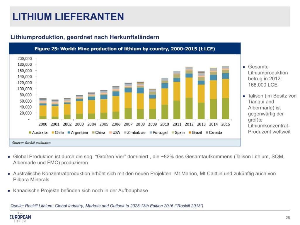 Präsentation European Lithium - Lithium Lieferanten (27.02.2018)