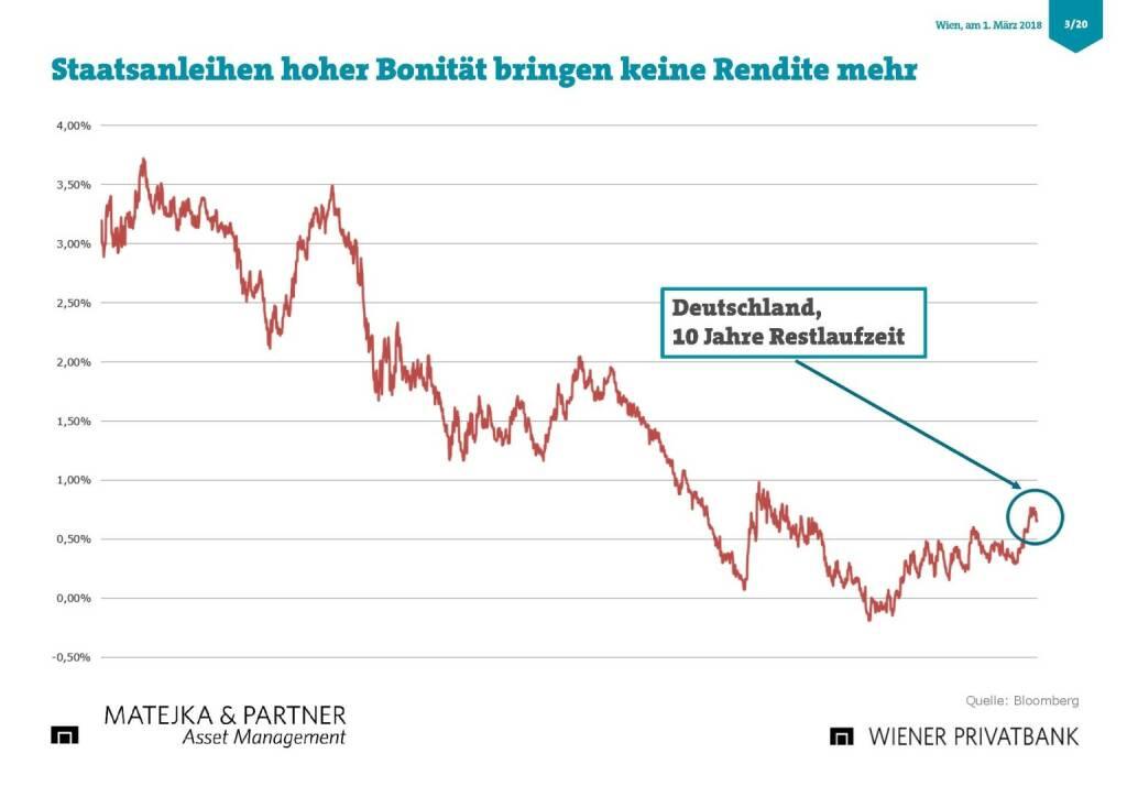 Präsentation Wiener Privatbank - Staatsanleihen (27.02.2018)