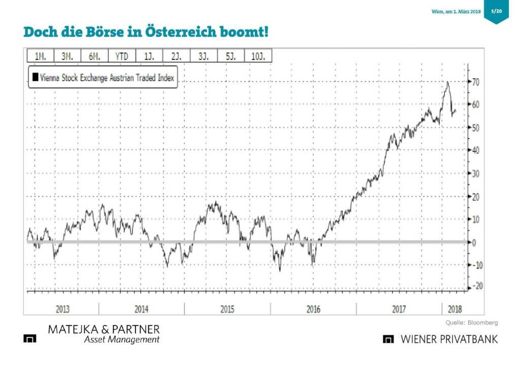 Präsentation Wiener Privatbank - Börse boomt (27.02.2018)
