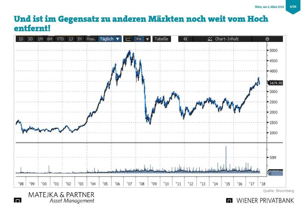 Präsentation Wiener Privatbank - Börse noch vom Hoch entfernt (27.02.2018)